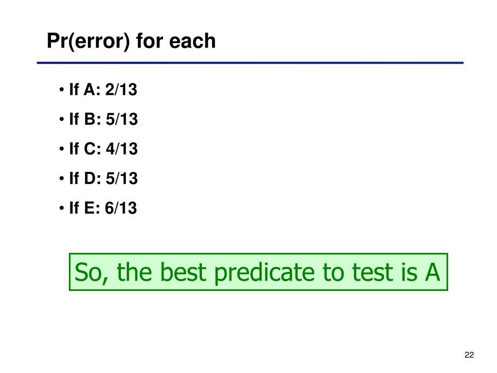 Pr(error) for each