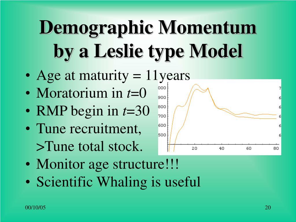 Demographic Momentum