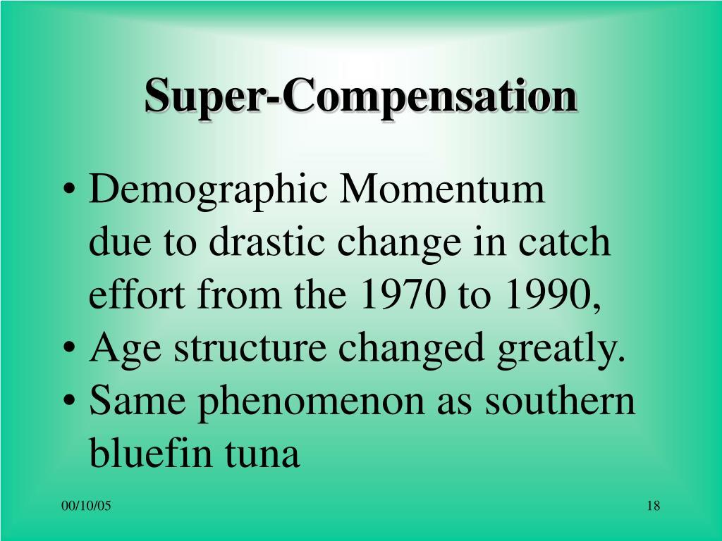 Super-Compensation