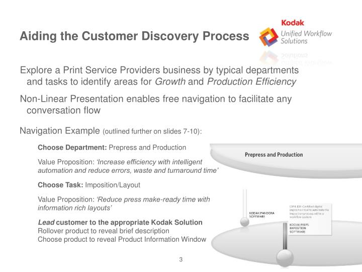 Aiding the Customer Discovery Process