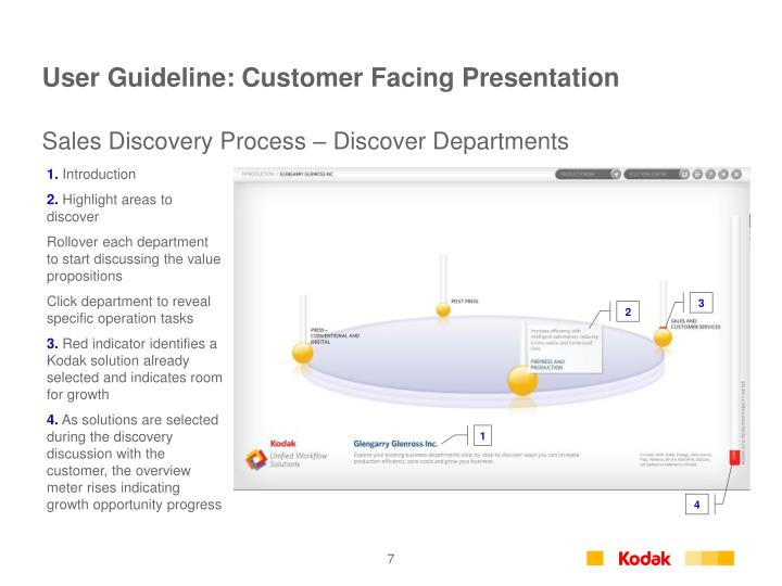 User Guideline: Customer Facing Presentation