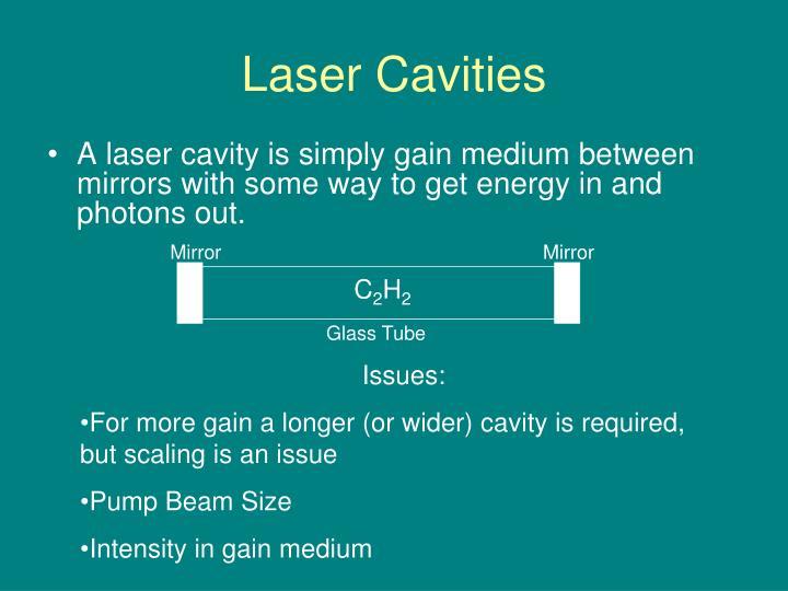 Laser Cavities