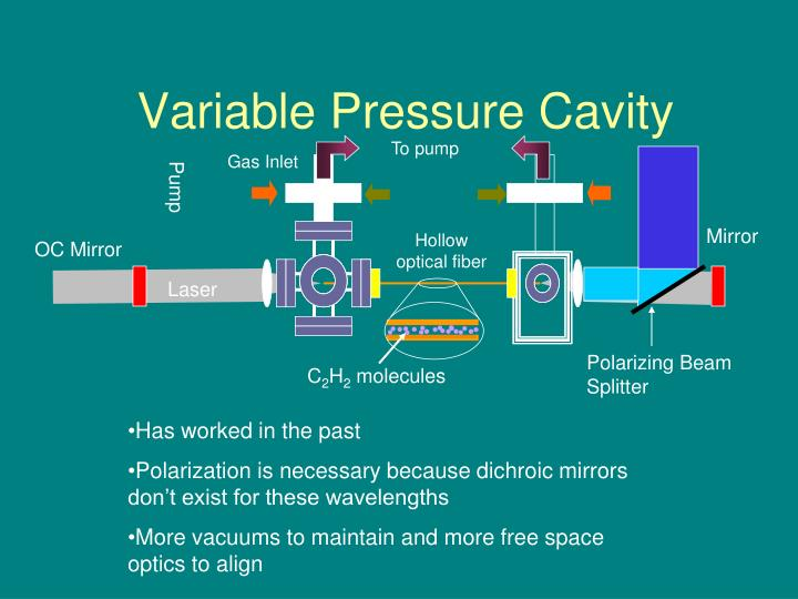 Variable Pressure Cavity