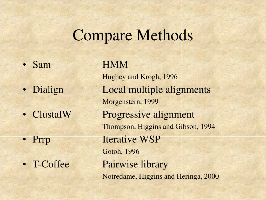 Compare Methods