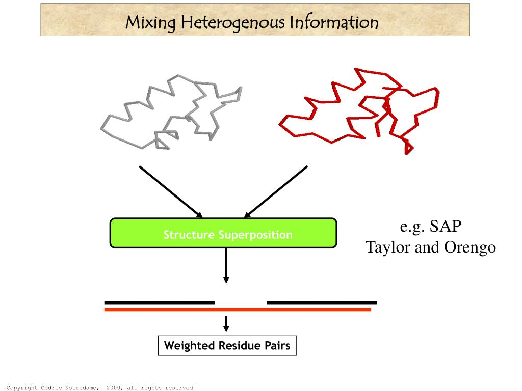 Mixing Heterogenous Information