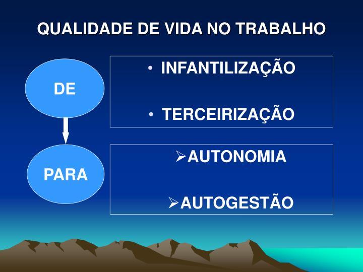 QUALIDADE DE VIDA NO TRABALHO