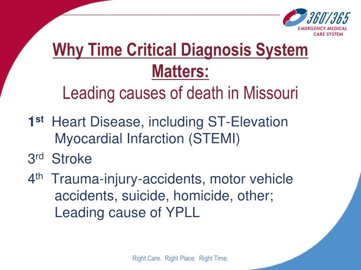 Critical review of causes leading to