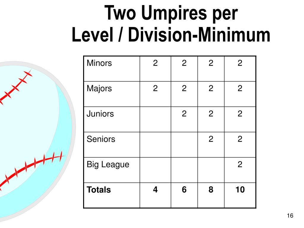 Two Umpires per