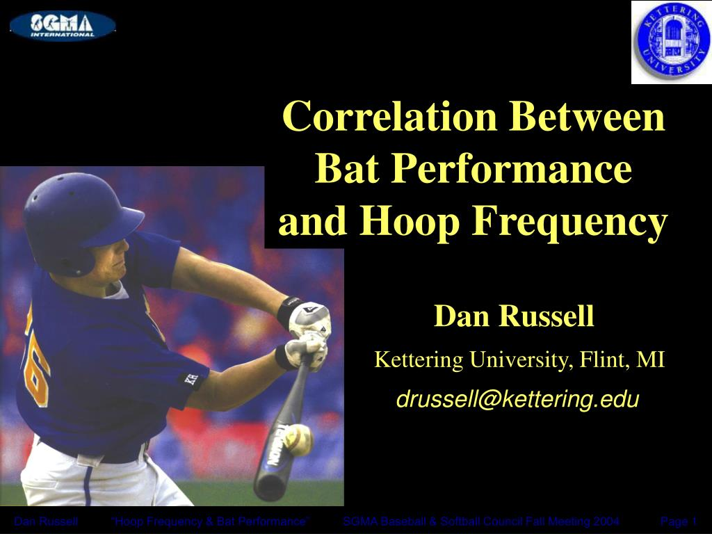Correlation Between
