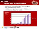 growth of tournaments