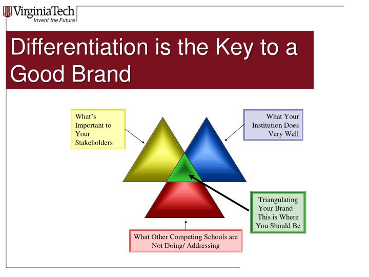 Differentiation is the Key to a Good Brand