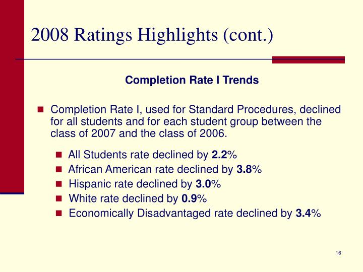 2008 Ratings Highlights (cont.)