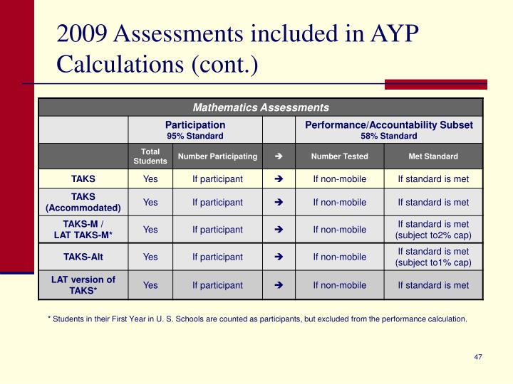 2009 Assessments included in AYP Calculations (cont.)