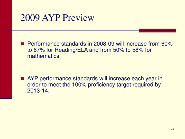 2009 AYP Preview