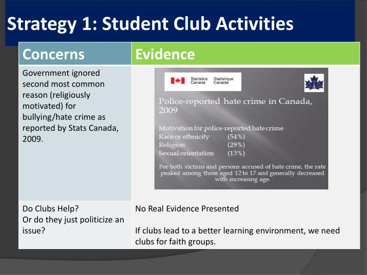Strategy 1: Student Club Activities