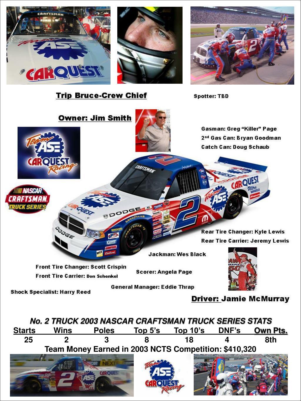 No. 2 TRUCK 2003 NASCAR CRAFTSMAN TRUCK SERIES STATS