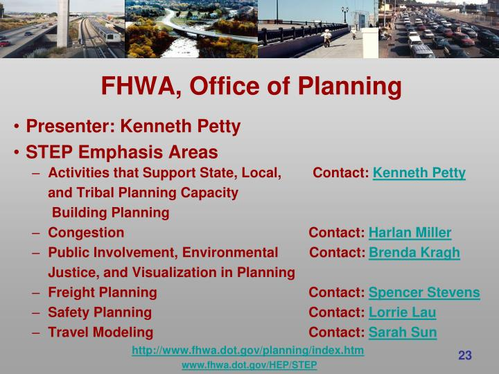 FHWA, Office of Planning