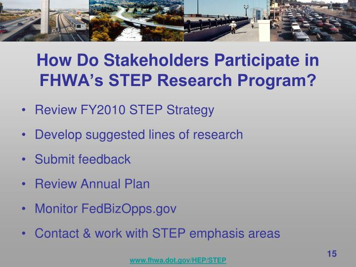 How Do Stakeholders Participate in FHWA's STEP Research Program?