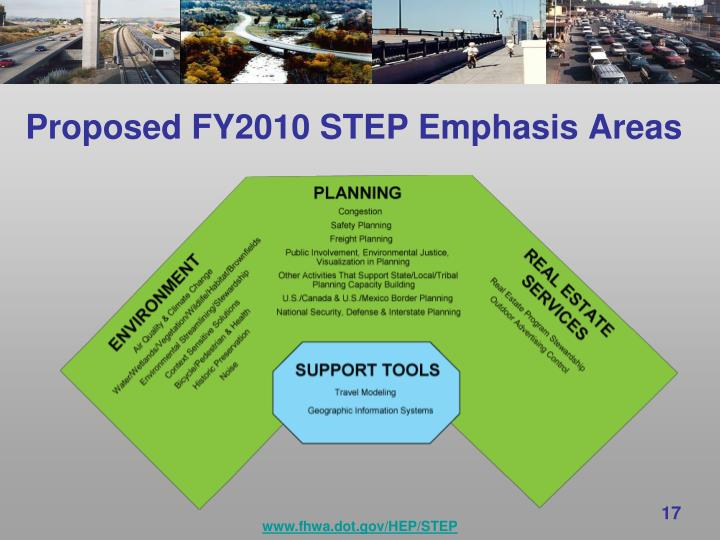 Proposed FY2010 STEP Emphasis Areas