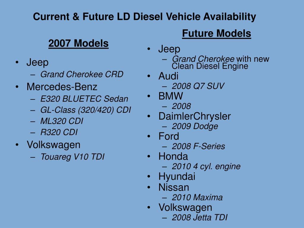 2007 Models