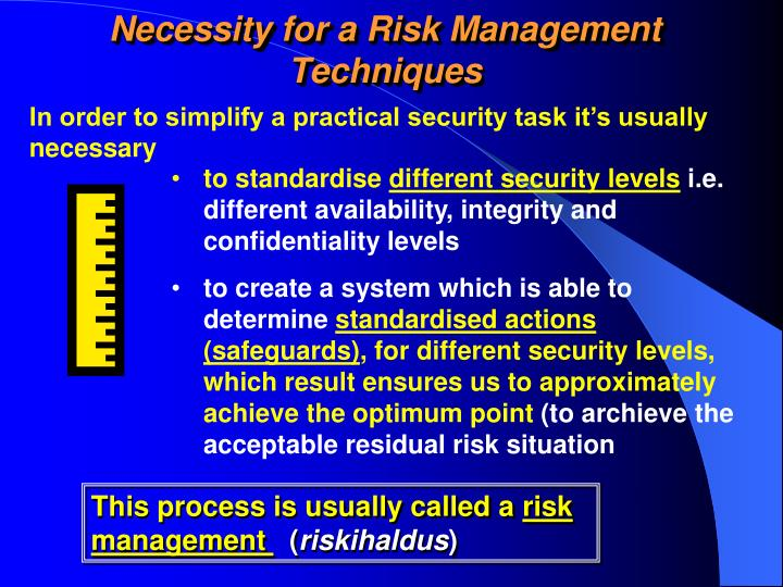Necessity for a Risk Management Techniques