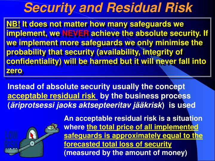 Security and Residual Risk