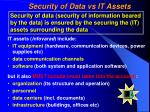 security of data vs it assets