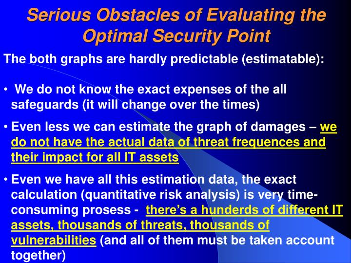 Serious Obstacles of Evaluating the