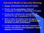 standard model of security harming