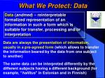 what we protect data