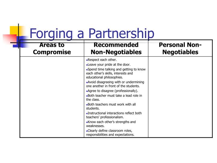 Forging a Partnership