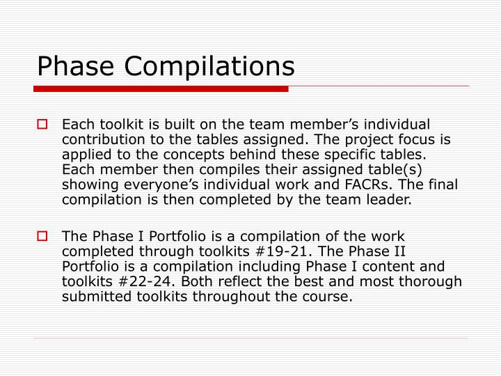 Phase Compilations
