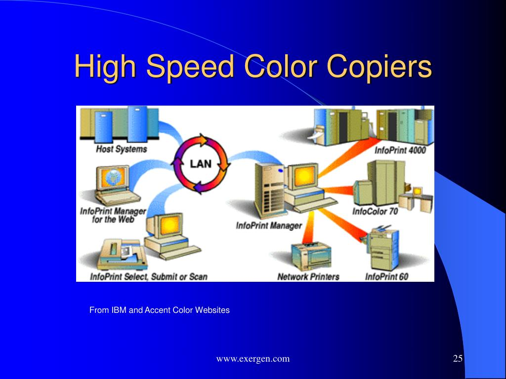 High Speed Color Copiers