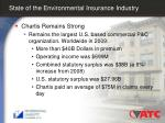 state of the environmental insurance industry4