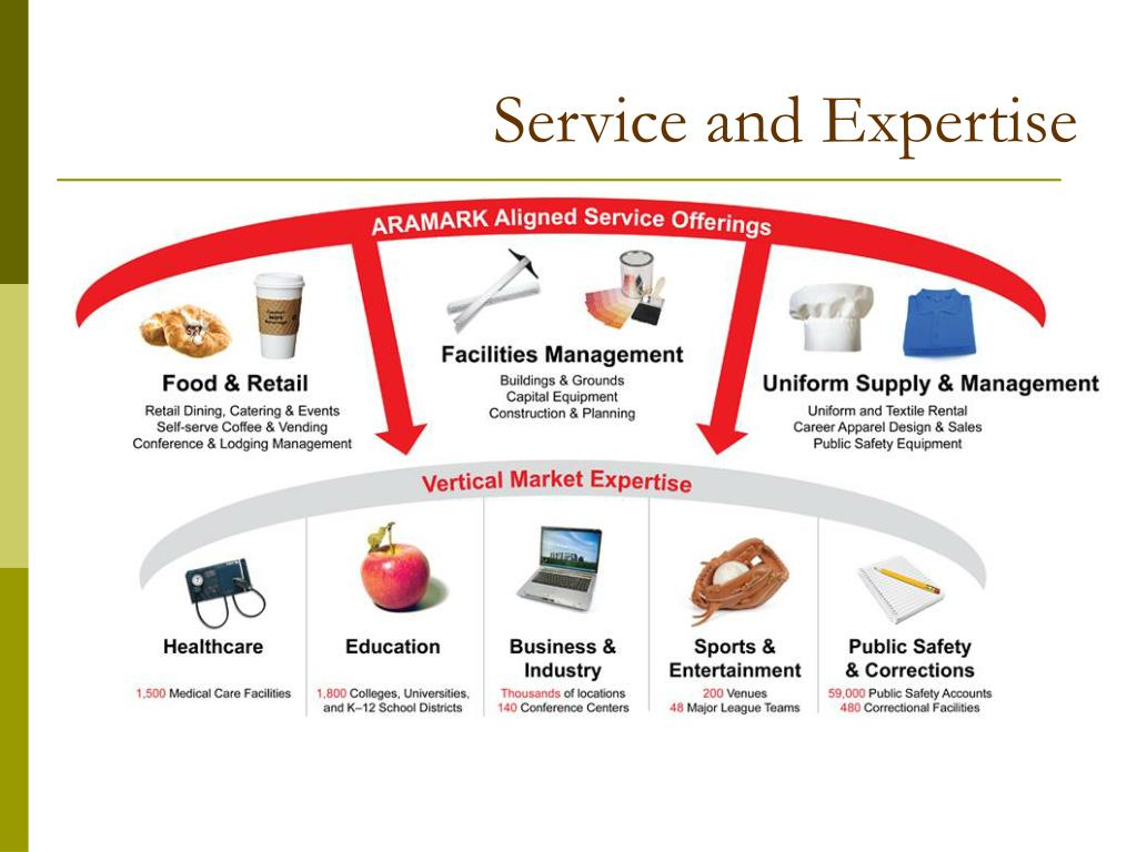 Service and Expertise