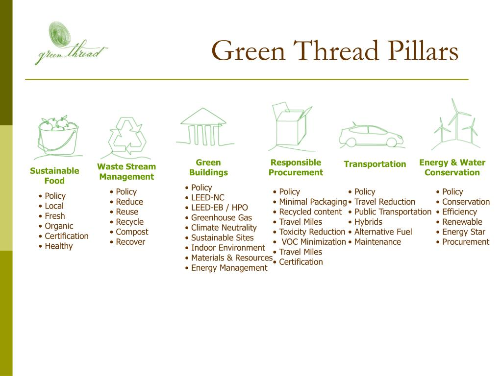 Green Thread Pillars