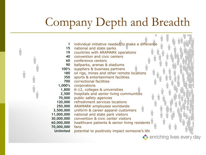 Company Depth and Breadth