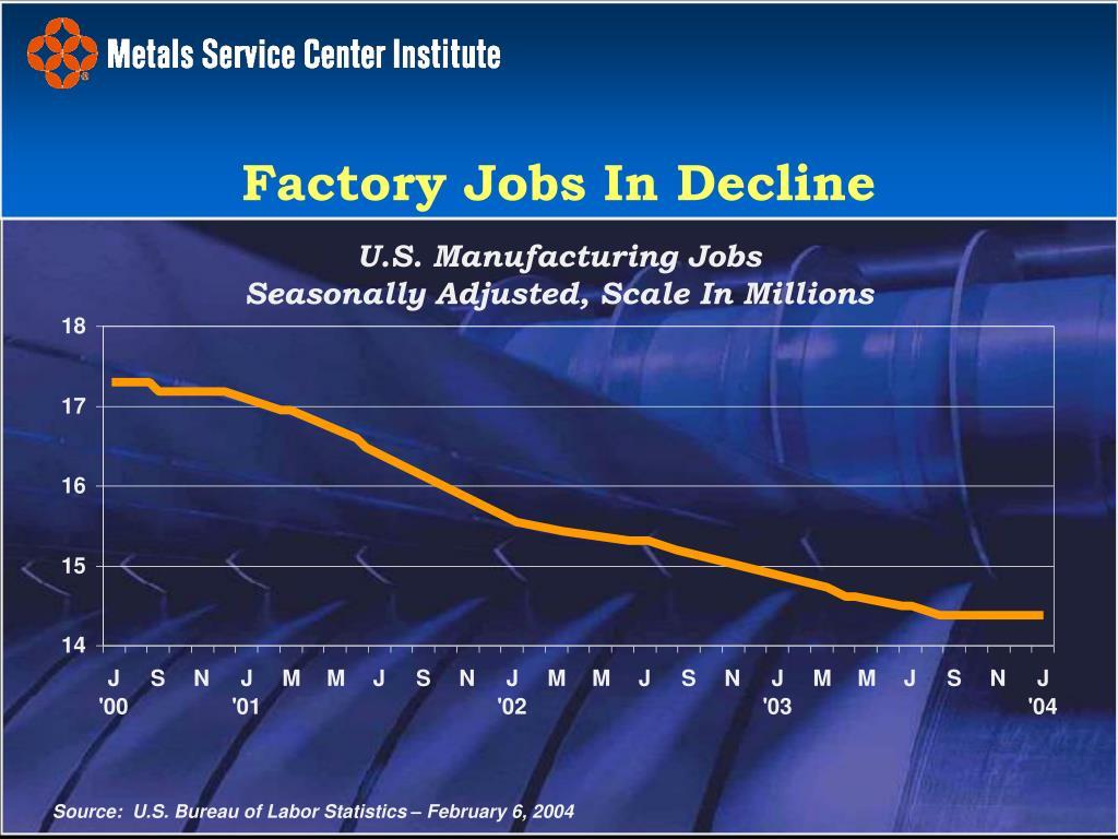 Factory Jobs In Decline