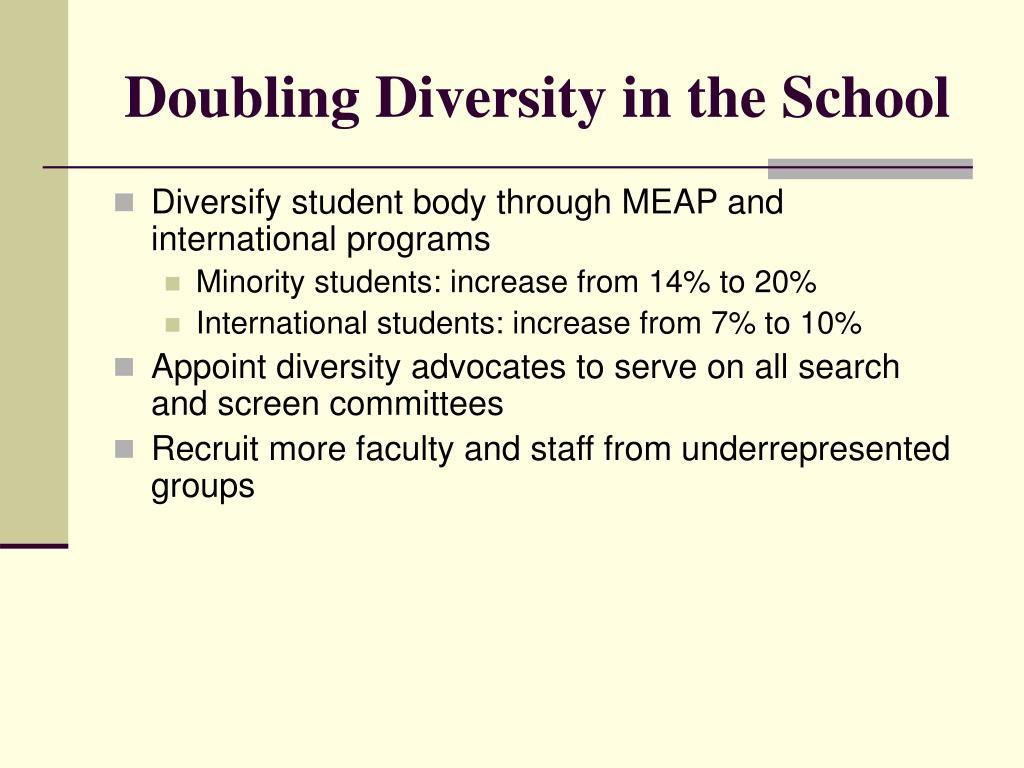 Doubling Diversity in the School