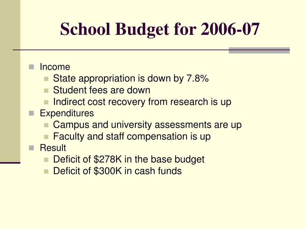 School Budget for 2006-07