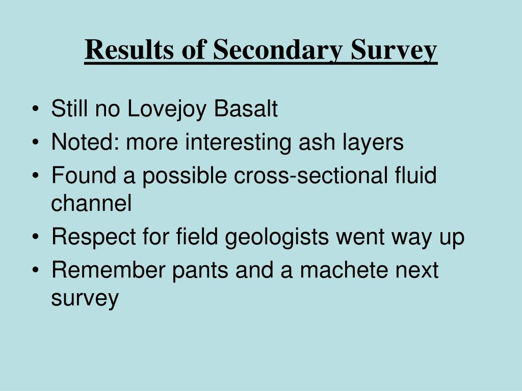 Results of Secondary Survey
