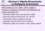 women s rights movements vs religious extremism2