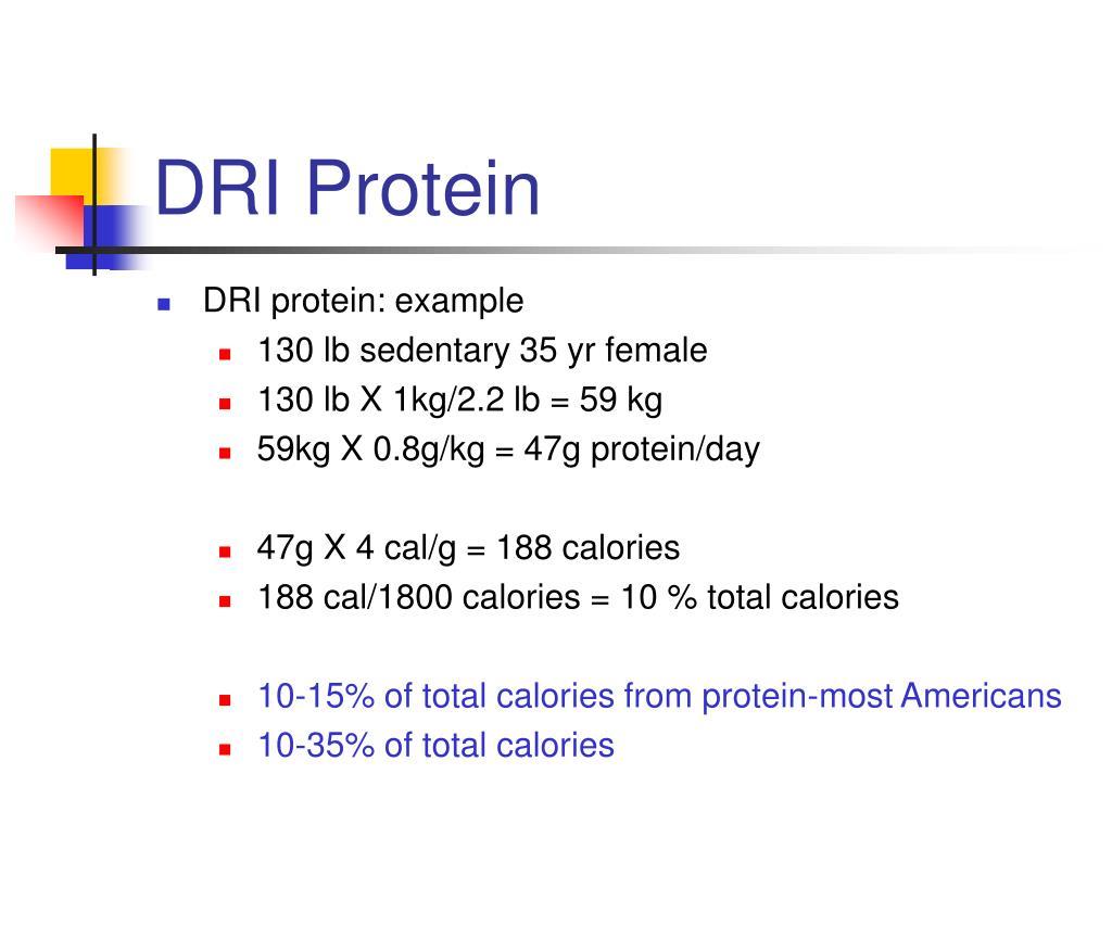 DRI Protein