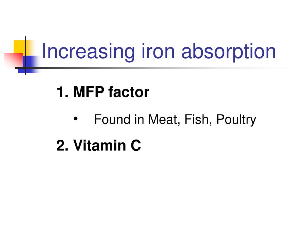 Increasing iron absorption