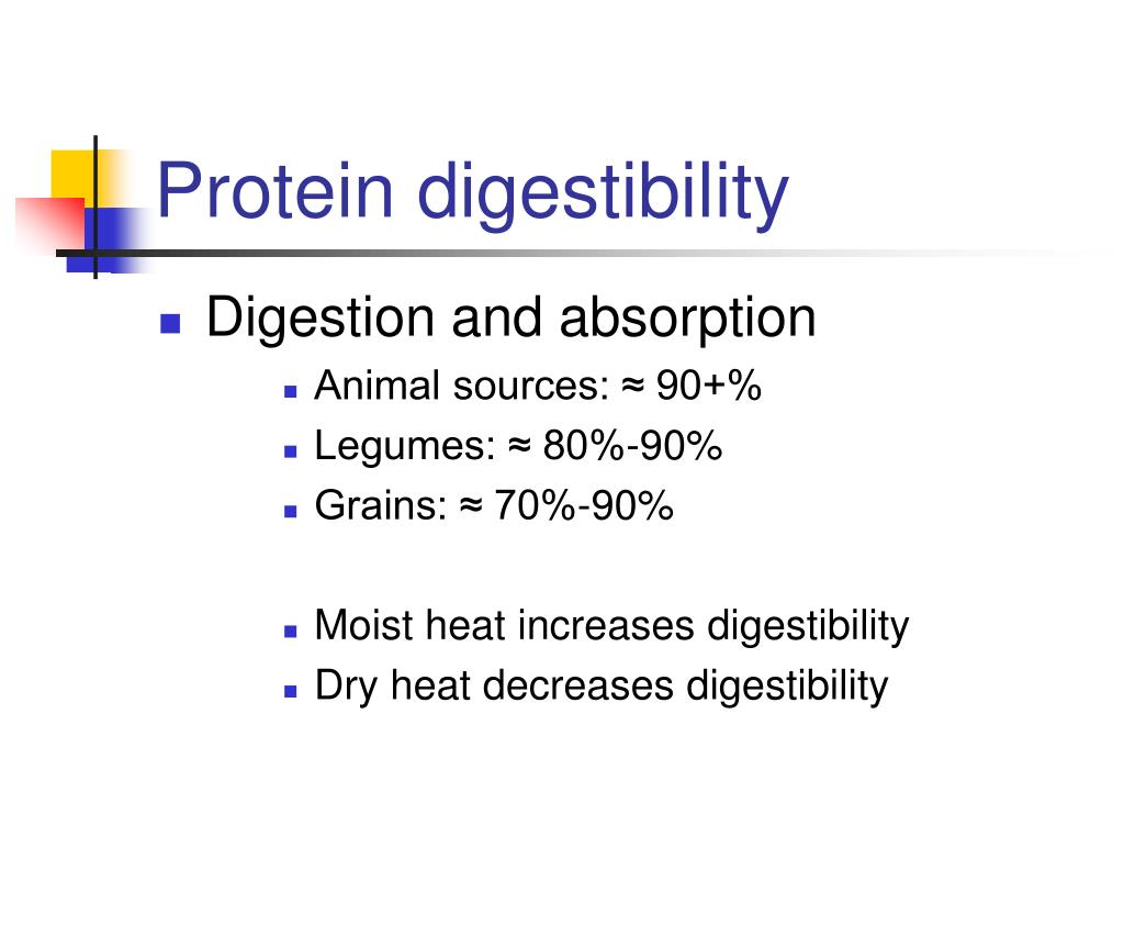 Protein digestibility