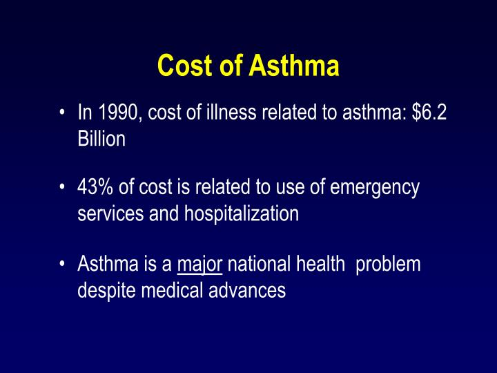 Cost of Asthma