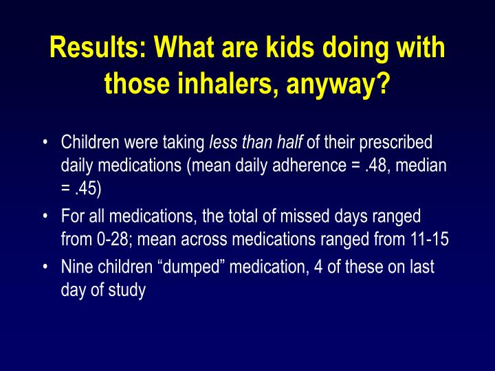Results: What are kids doing with those inhalers, anyway?