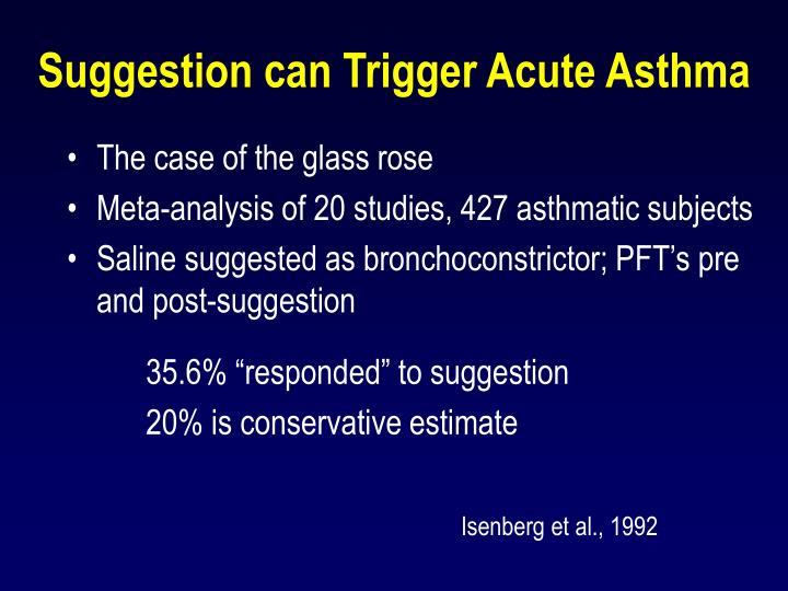 Suggestion can Trigger Acute Asthma