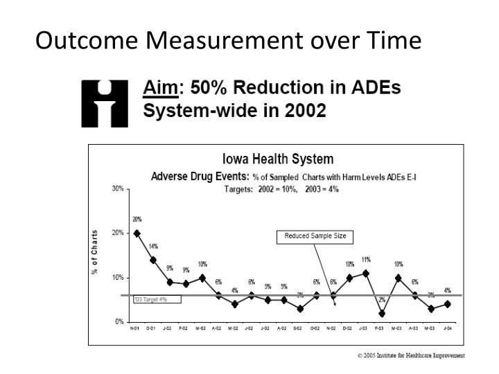 Outcome Measurement over Time