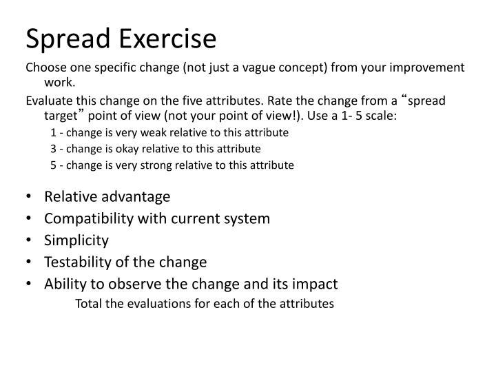 Spread Exercise